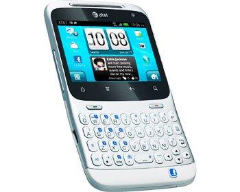 HTC-Status